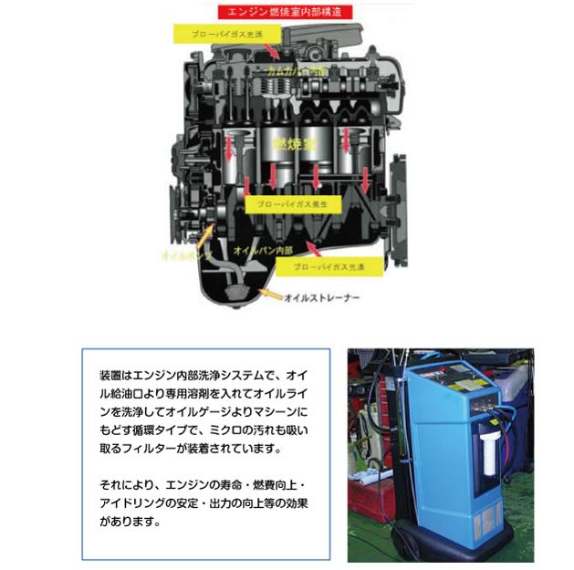 kankyo_oil2