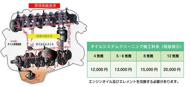 kankyo_oil3